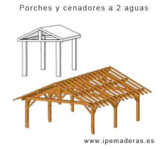 porches 2 aguas
