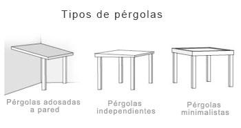 P rgolas de madera venta e instalaci n de p rgolas ipe - Tipos de pergolas ...